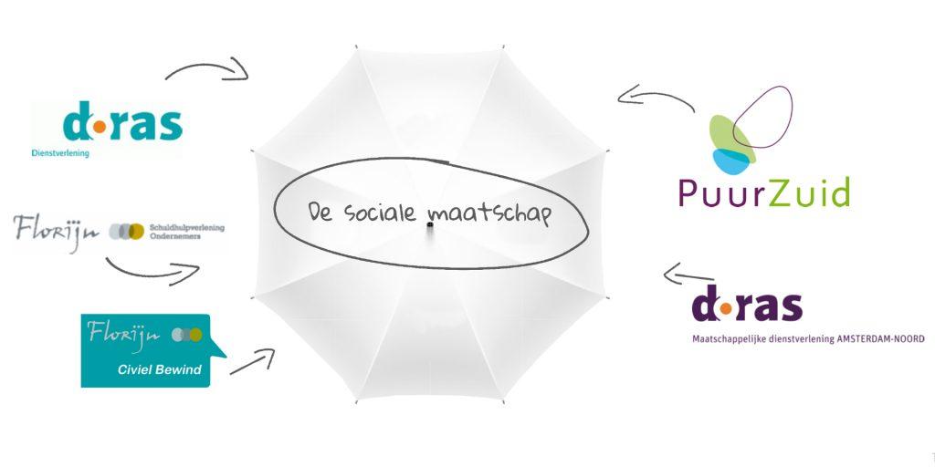 Merk- en communicatiestrategie stichting De Sociale Maatschap
